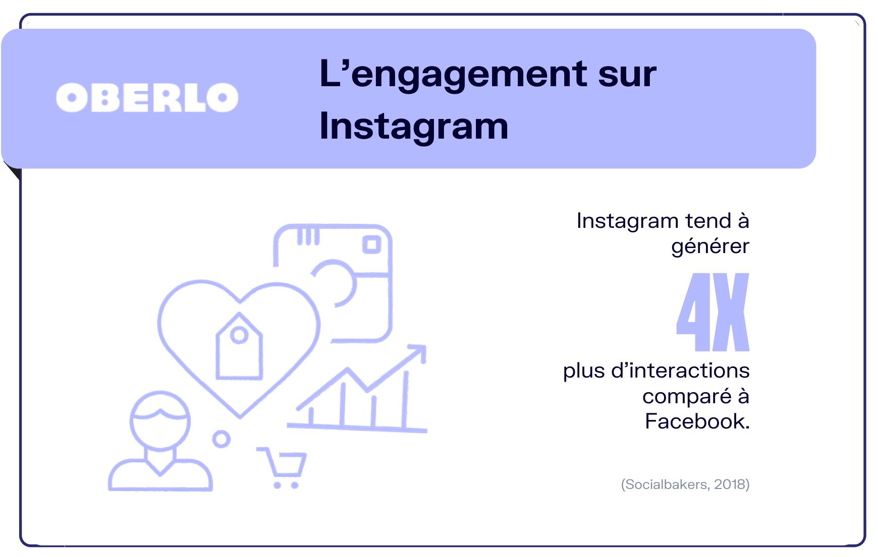 statistiques instagram engagement