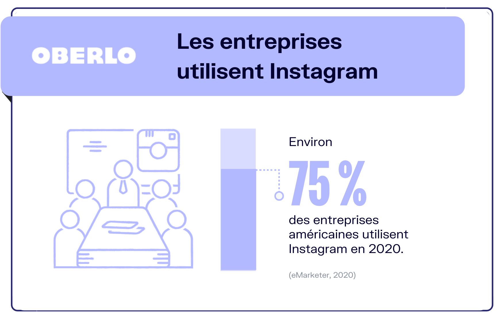 utilisation instagram par entreprises