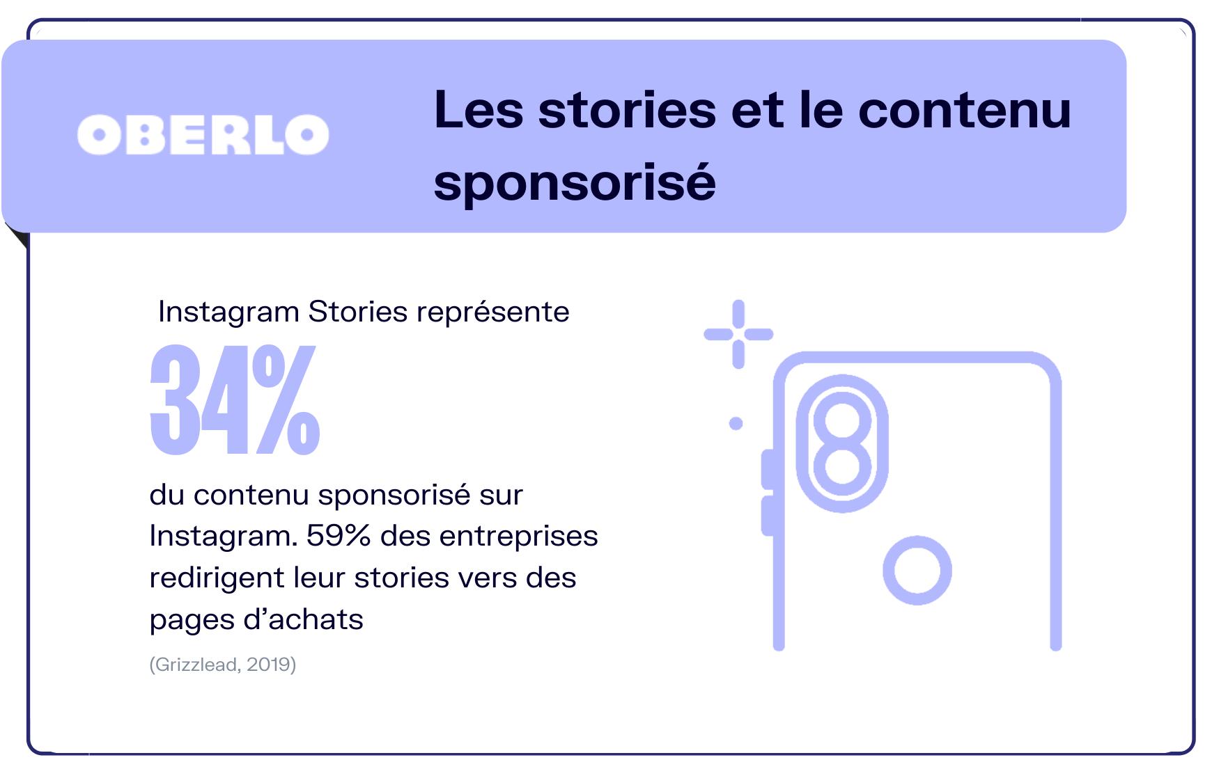 stories contenu sponsorisé instagram