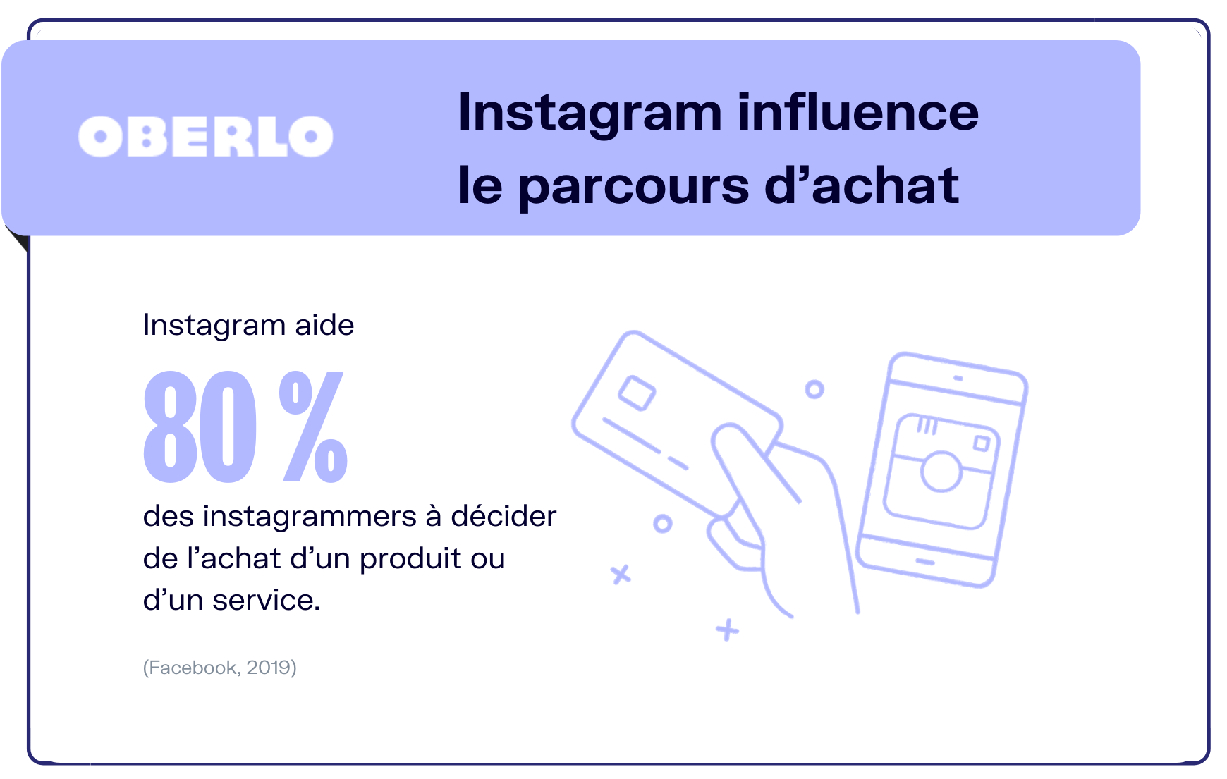 influence instagram parcours achat
