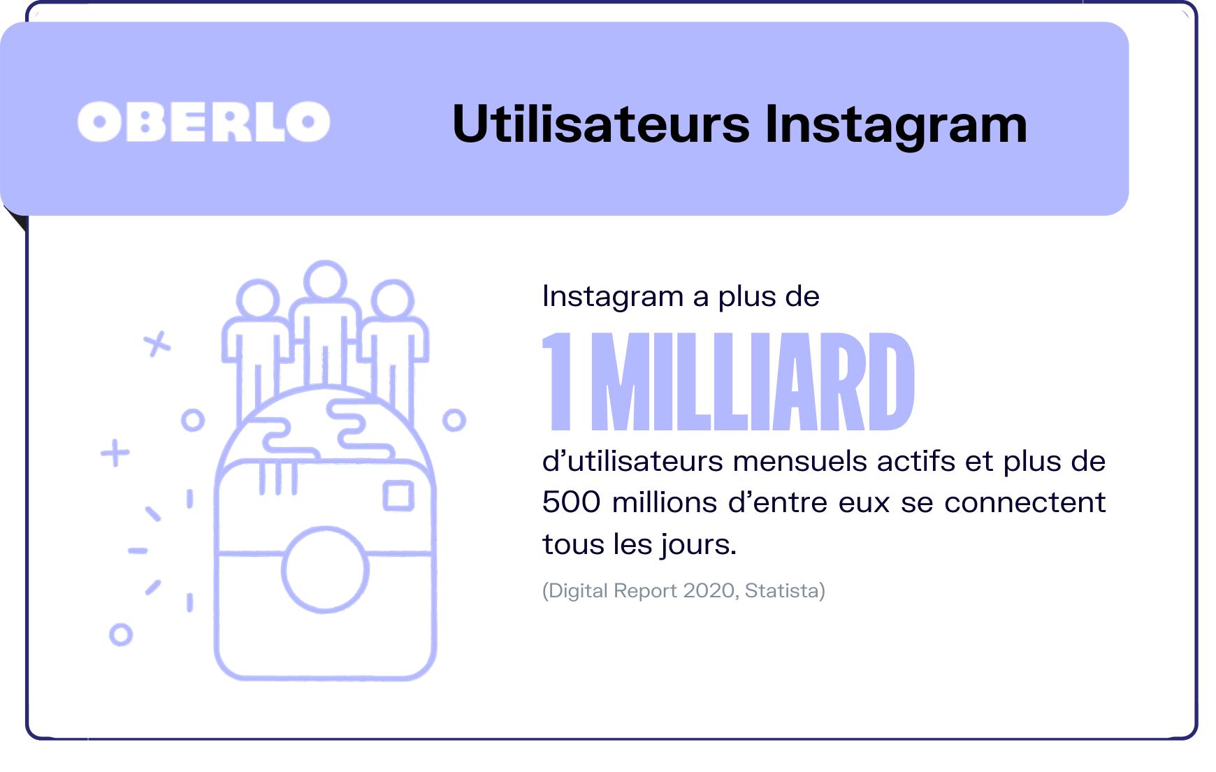 utilisateurs instagram