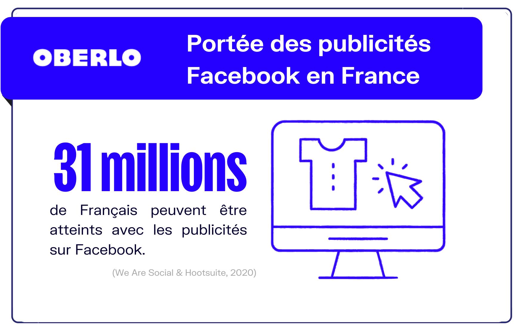 audience publicité facebook