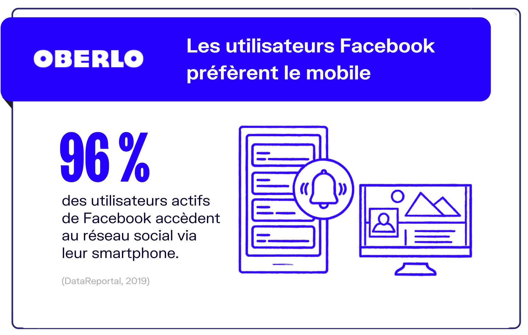 chiffres facebook mobile