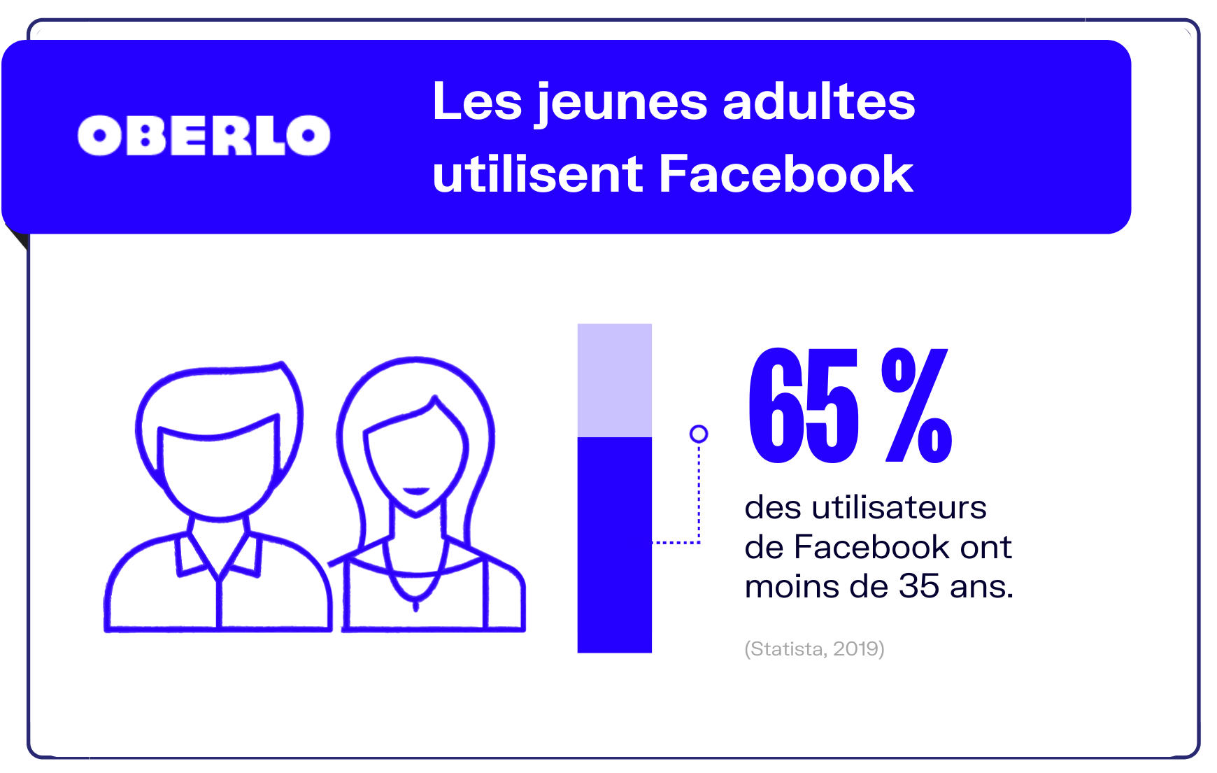 chiffres audience facebook