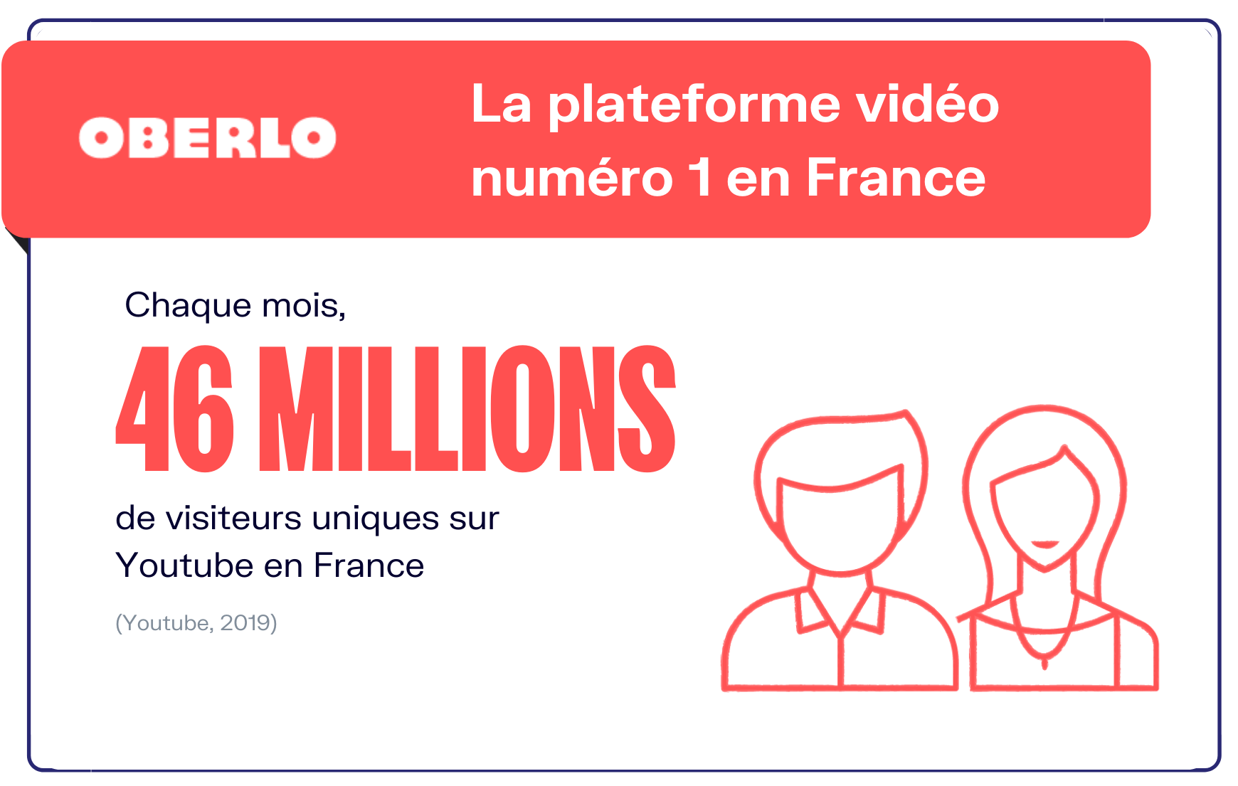 chiffres youtube en france