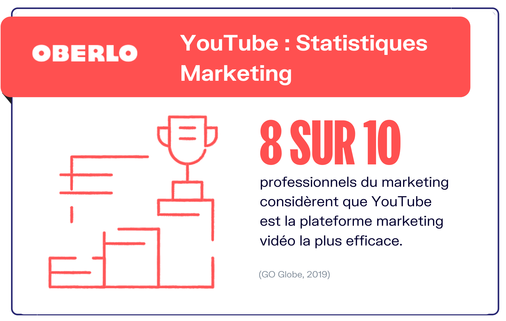 Youtube statistiques webmarketing