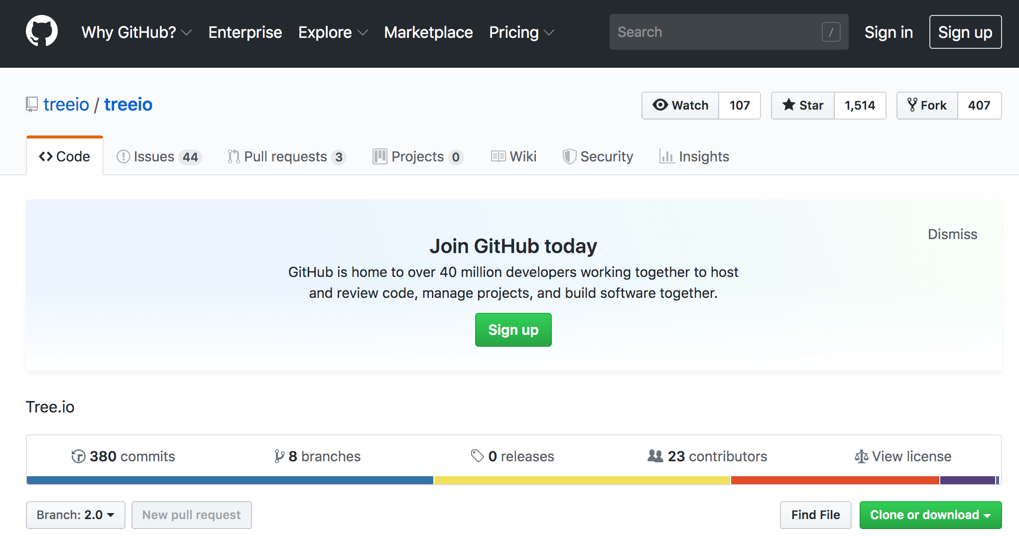 Githup gestion de projet gratuit