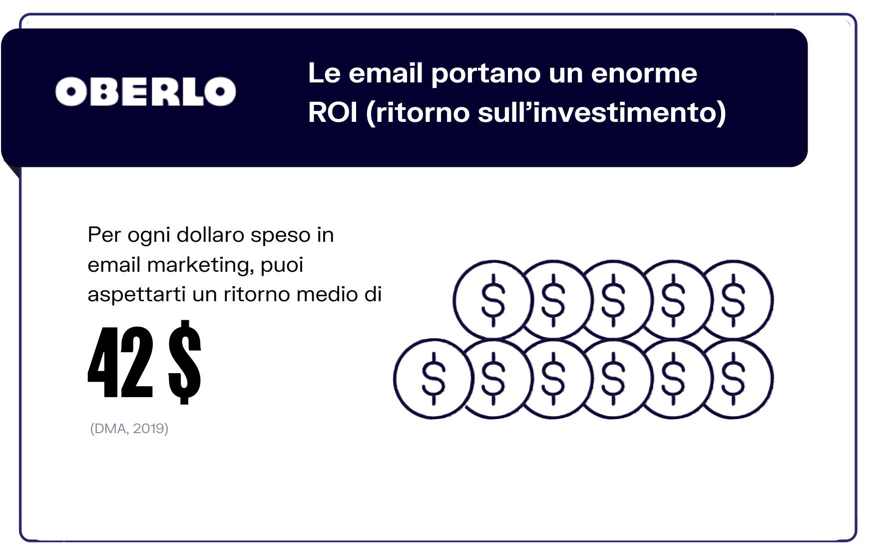 statistiche email marketing roi