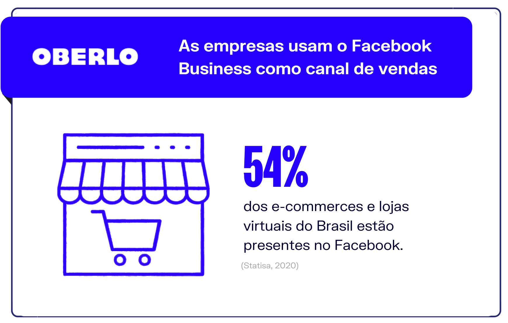 As empresas usam o Facebook Business como canal de vendas