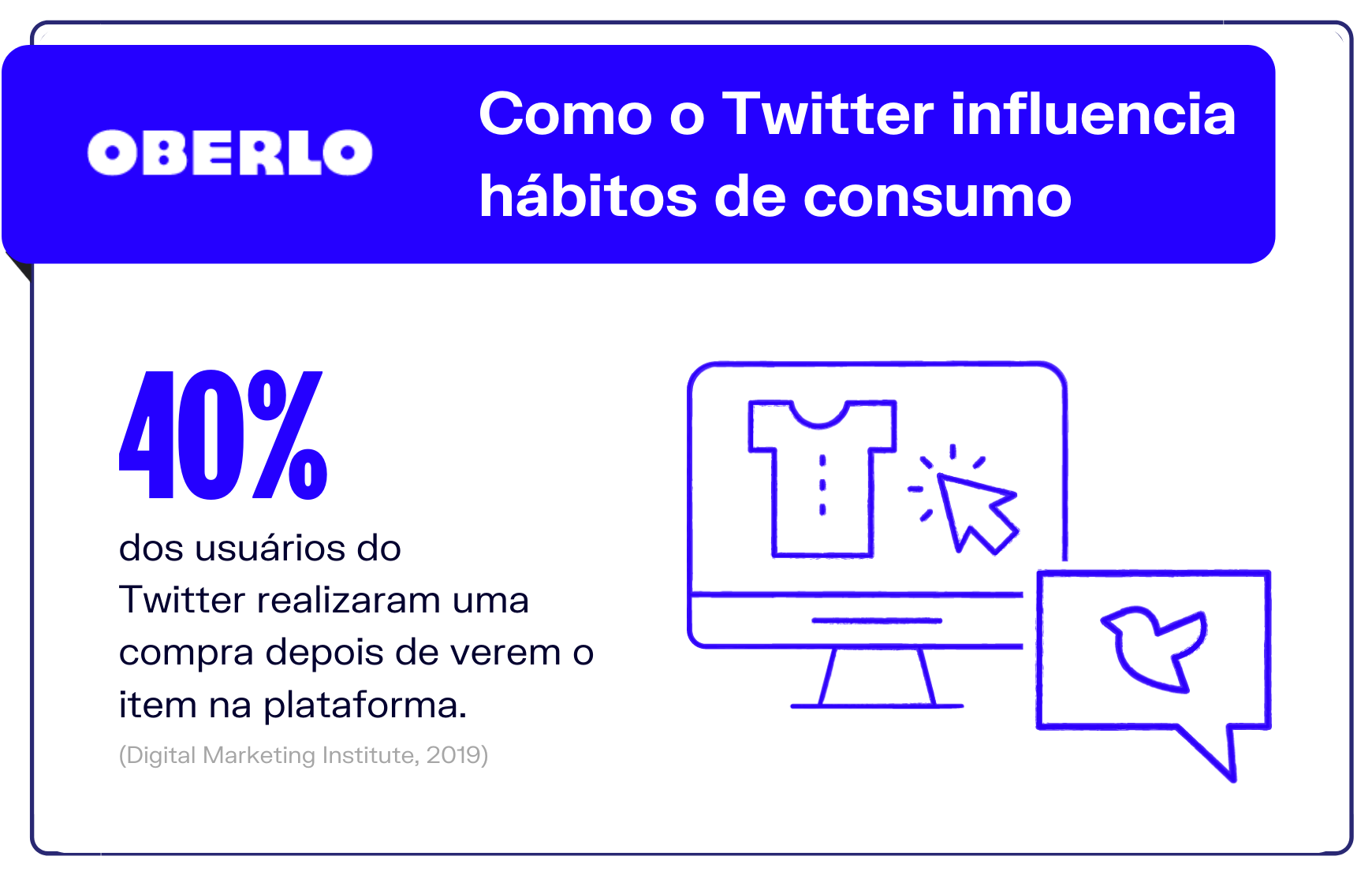 Estatísticas Twitter: como o Twitter influencia os hábitos de consumo