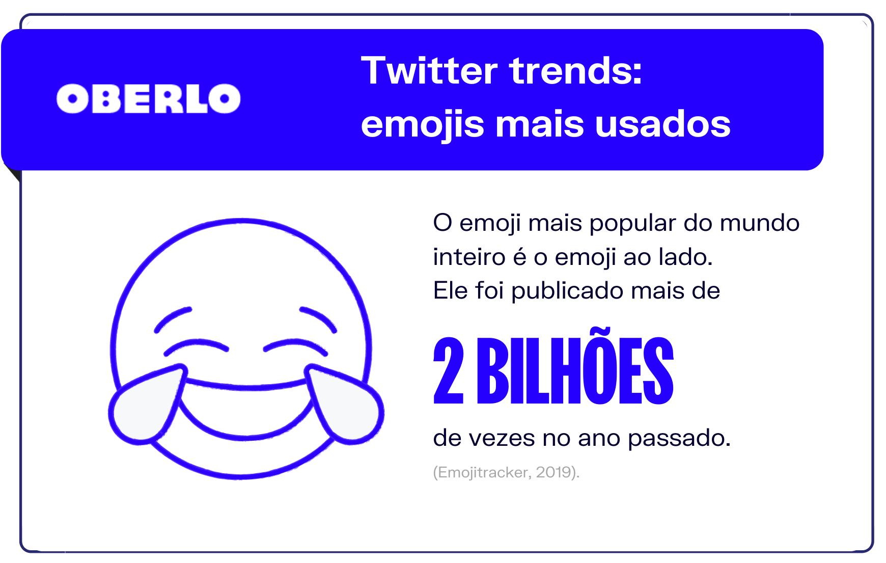 Twitter trends: emojis mais usados