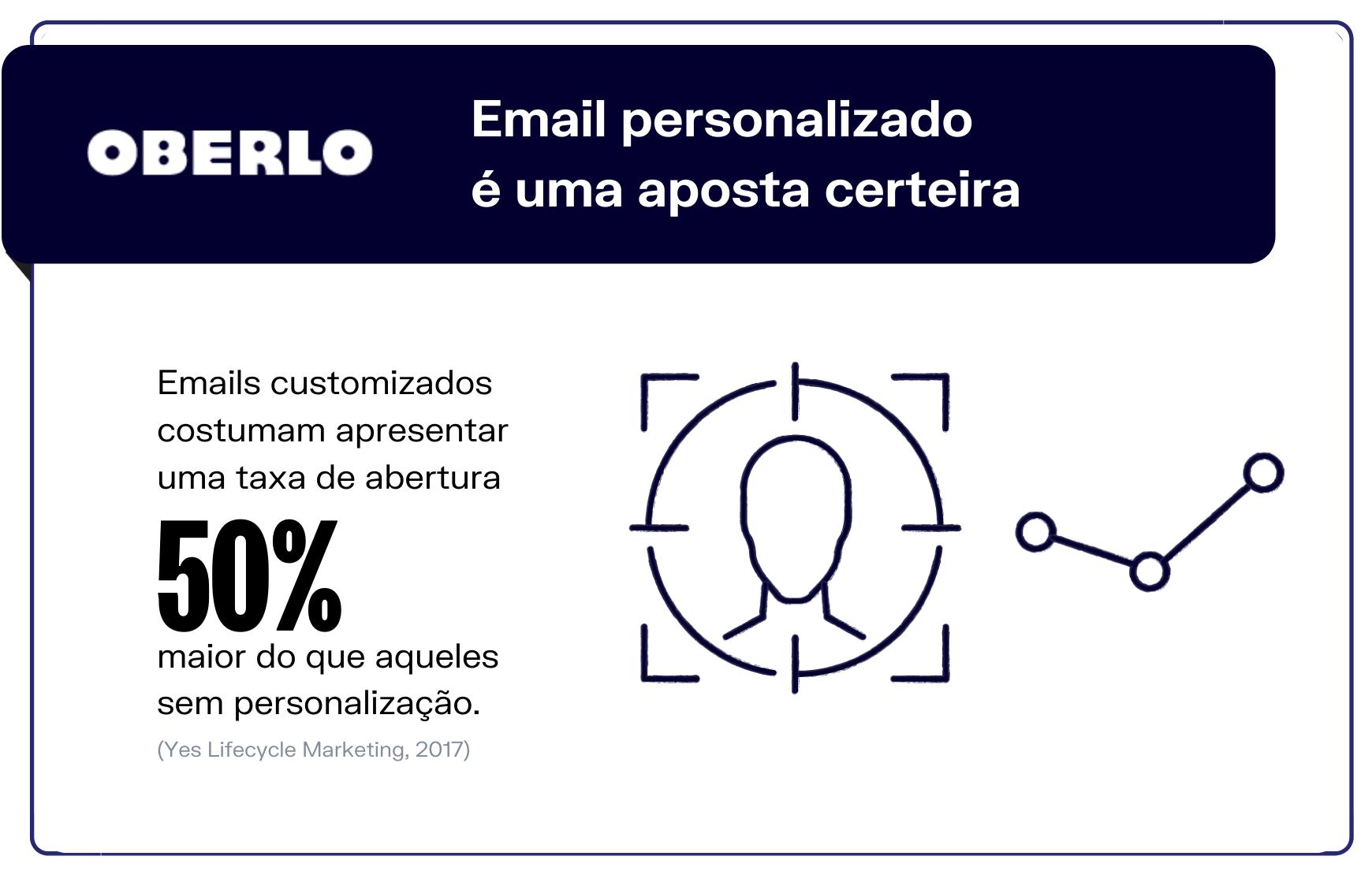 Como saber se o email foi lido - Email personalizado é uma aposta certeira