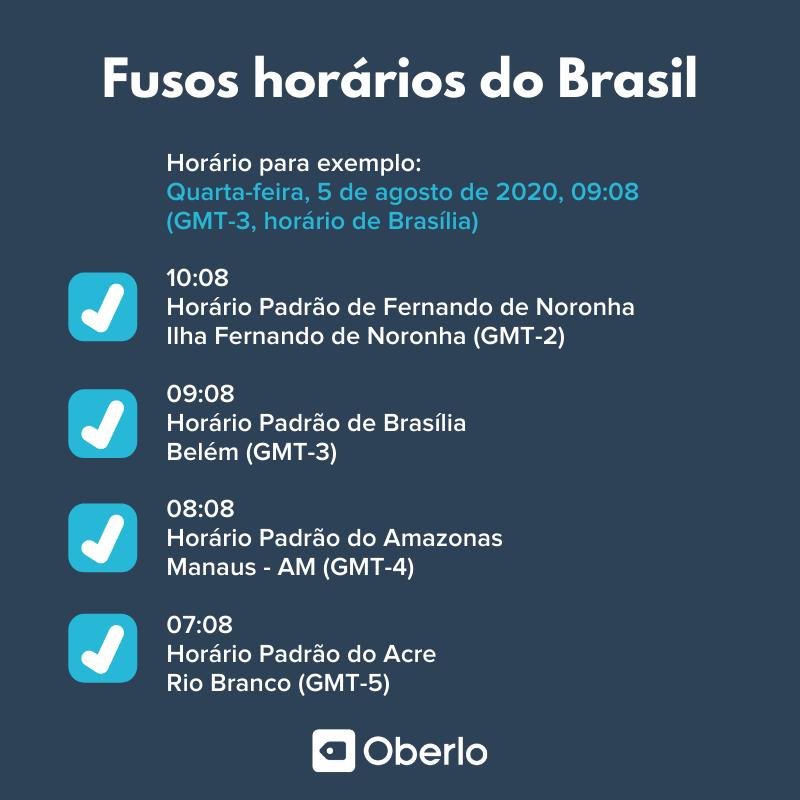 Fusos horários do Brasil: descubra o que é TikTok e horários para postar no TikTok