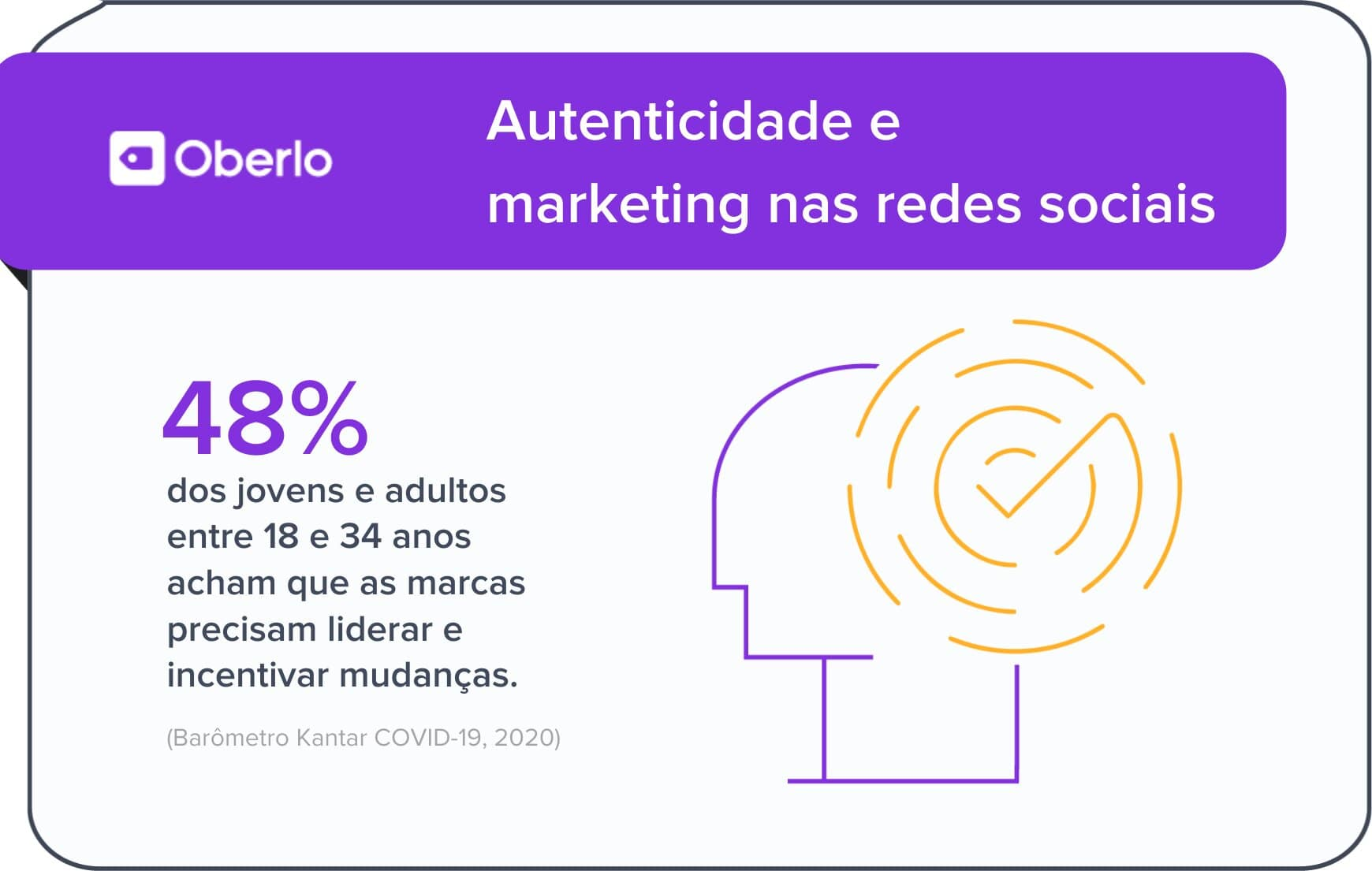 Redes sociais e marketing digital