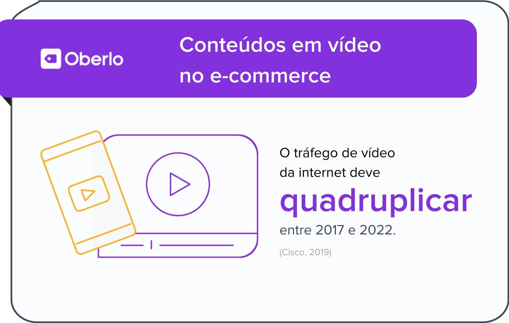 Redes sociais: crescimento dos conteúdos em vídeo no e-commerce