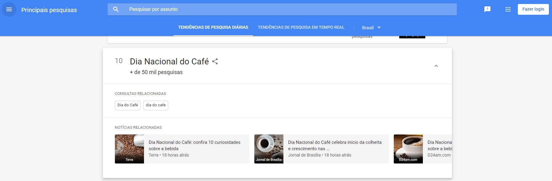 Google Trends e assuntos em alta