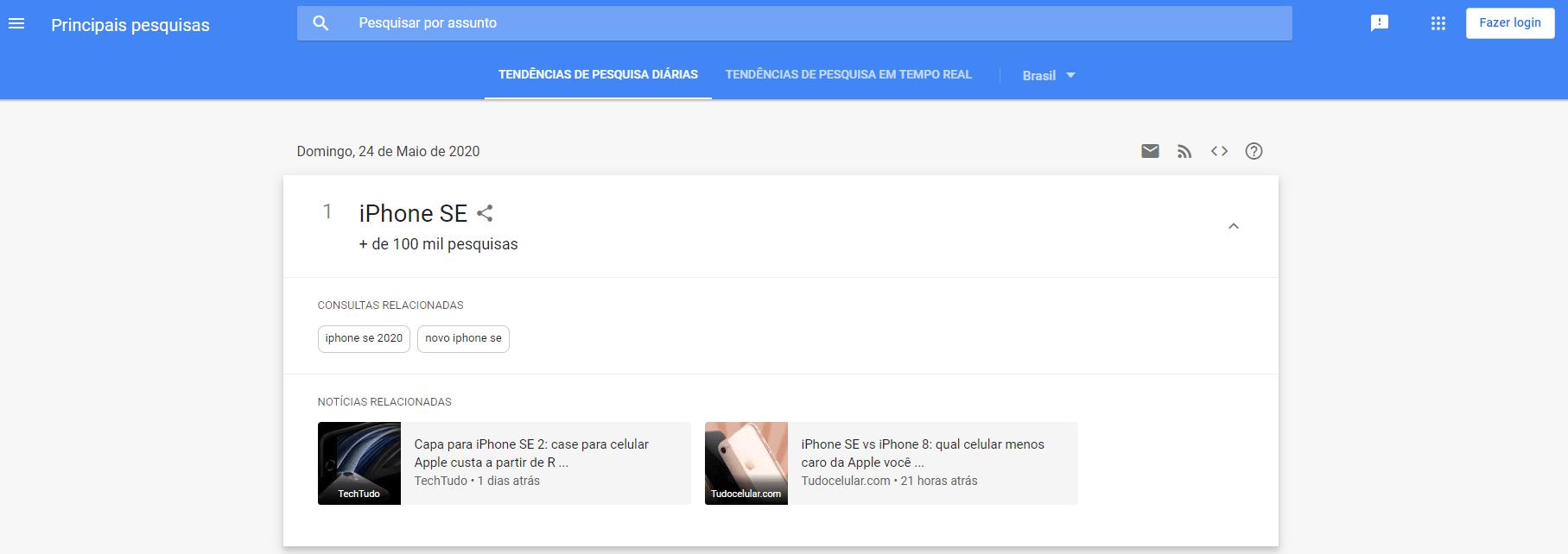 como usar o Google Trends para buscar oportunidades de conteúdo