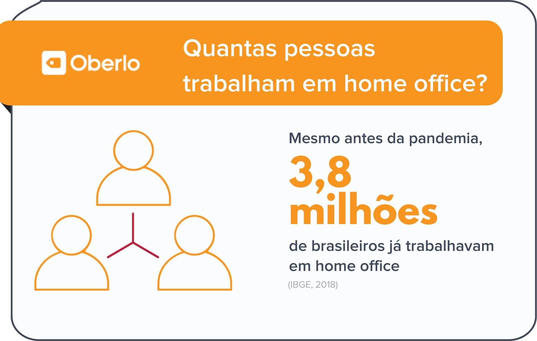 Brasileiros que trabalham em home office