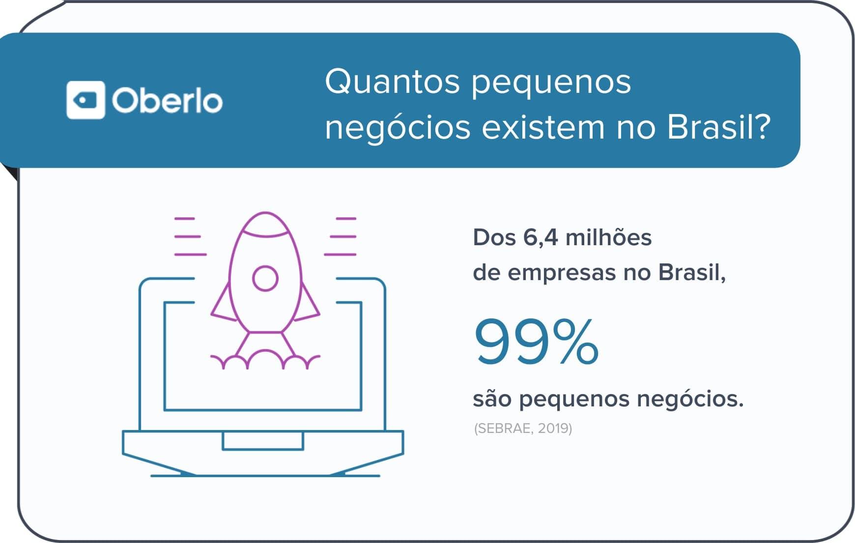 Quantos pequenos negócios existem no Brasil?