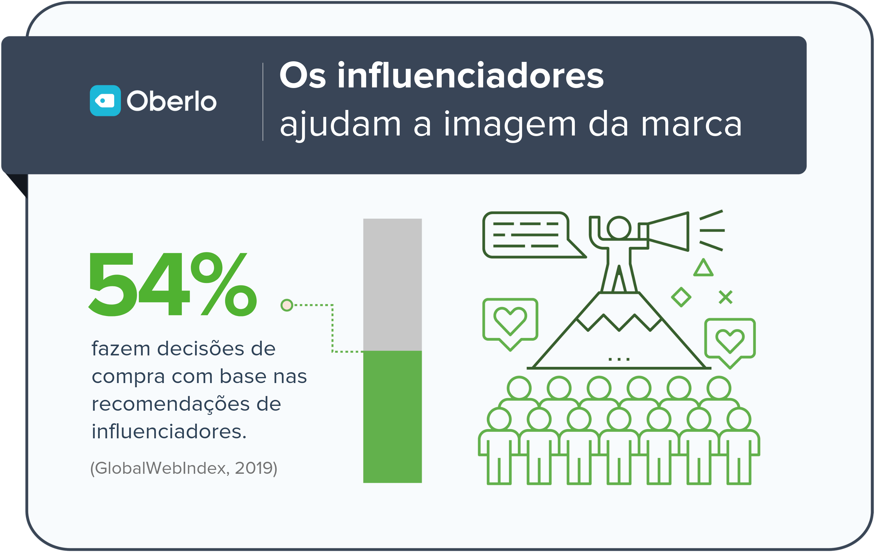 digital influencers