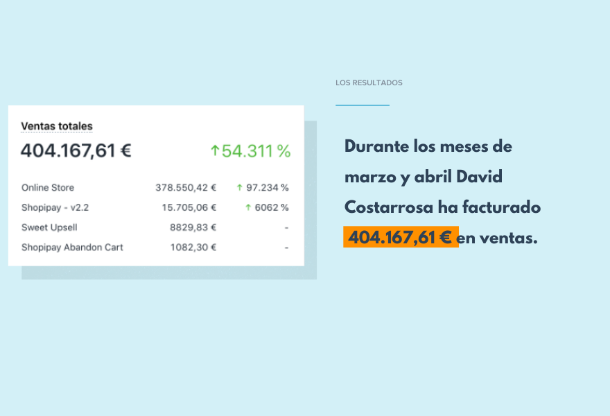 Facturación dropshipping