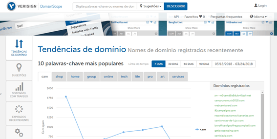domainscope