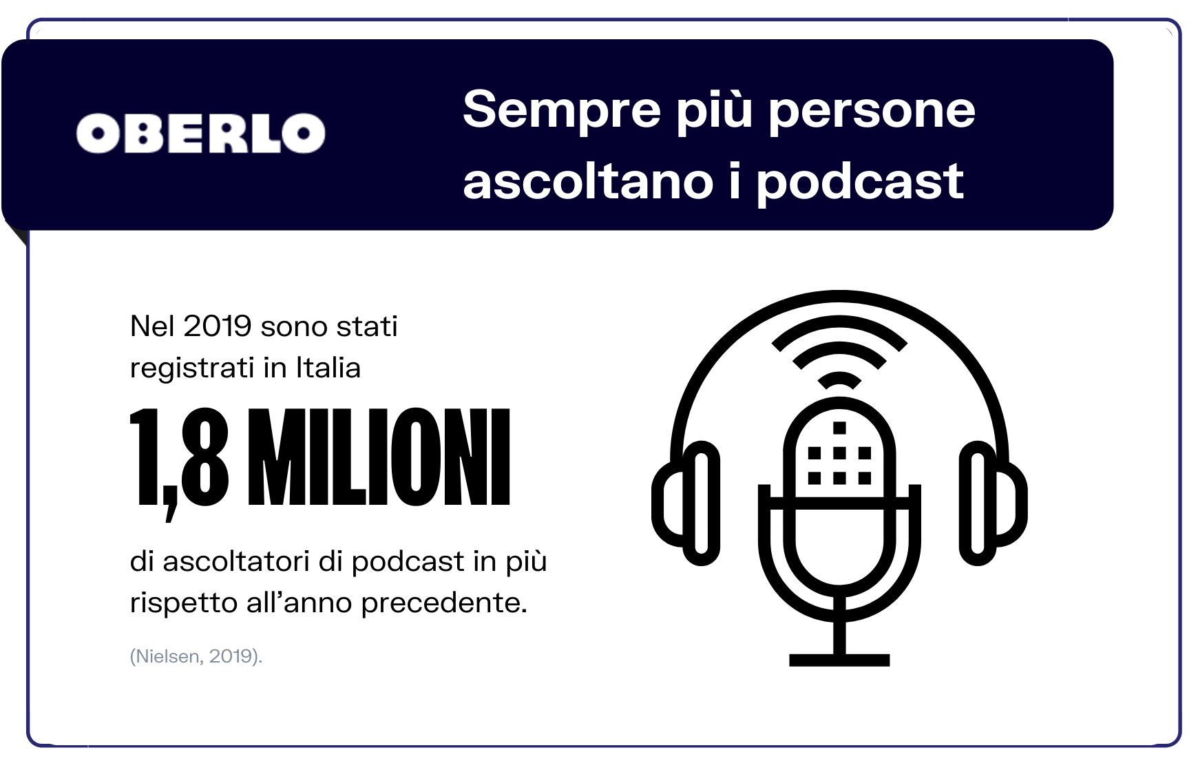 ascoltatori podcast idee imprenditoriali