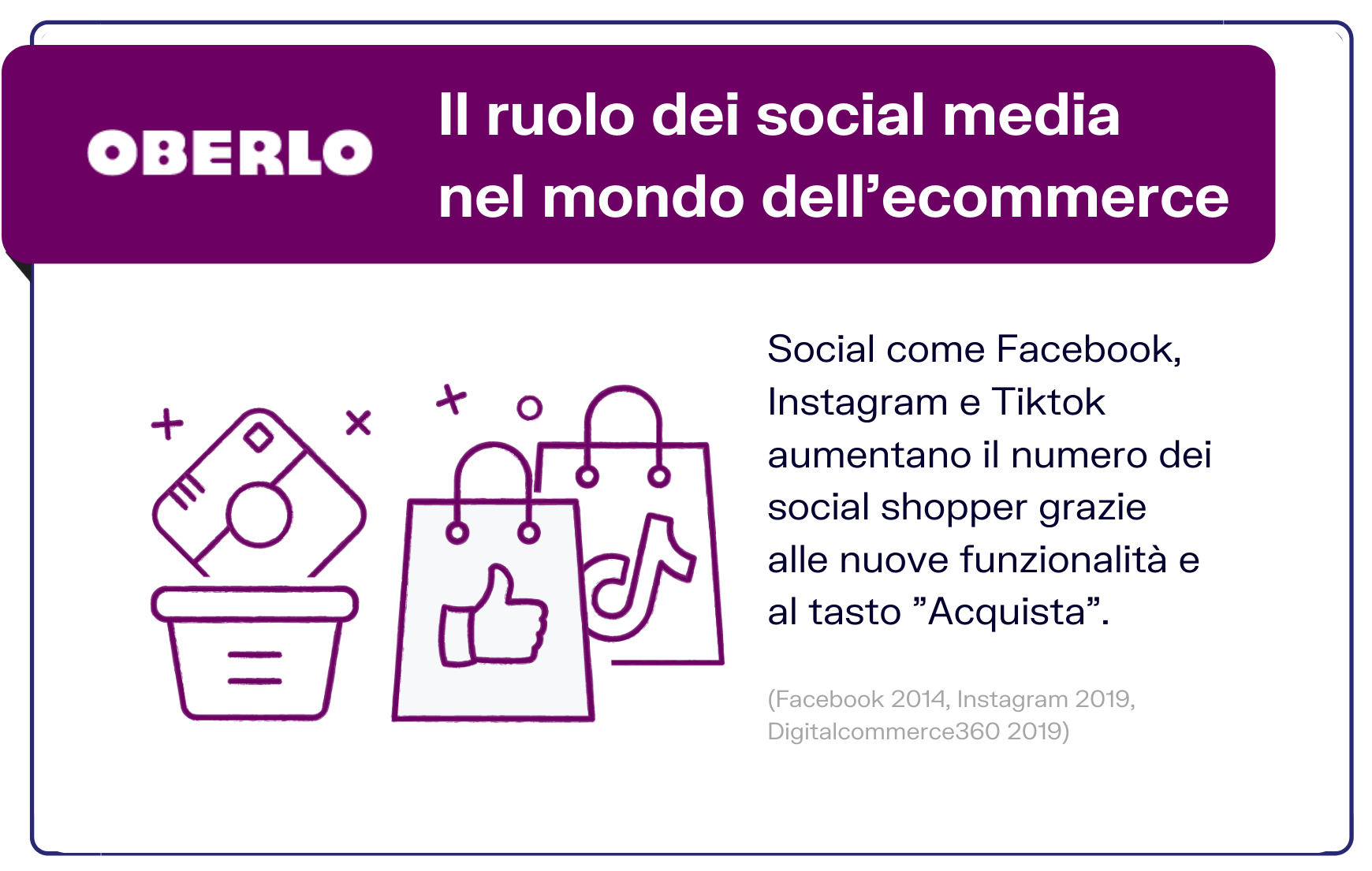 ruolo dei social media nell'ecommerce