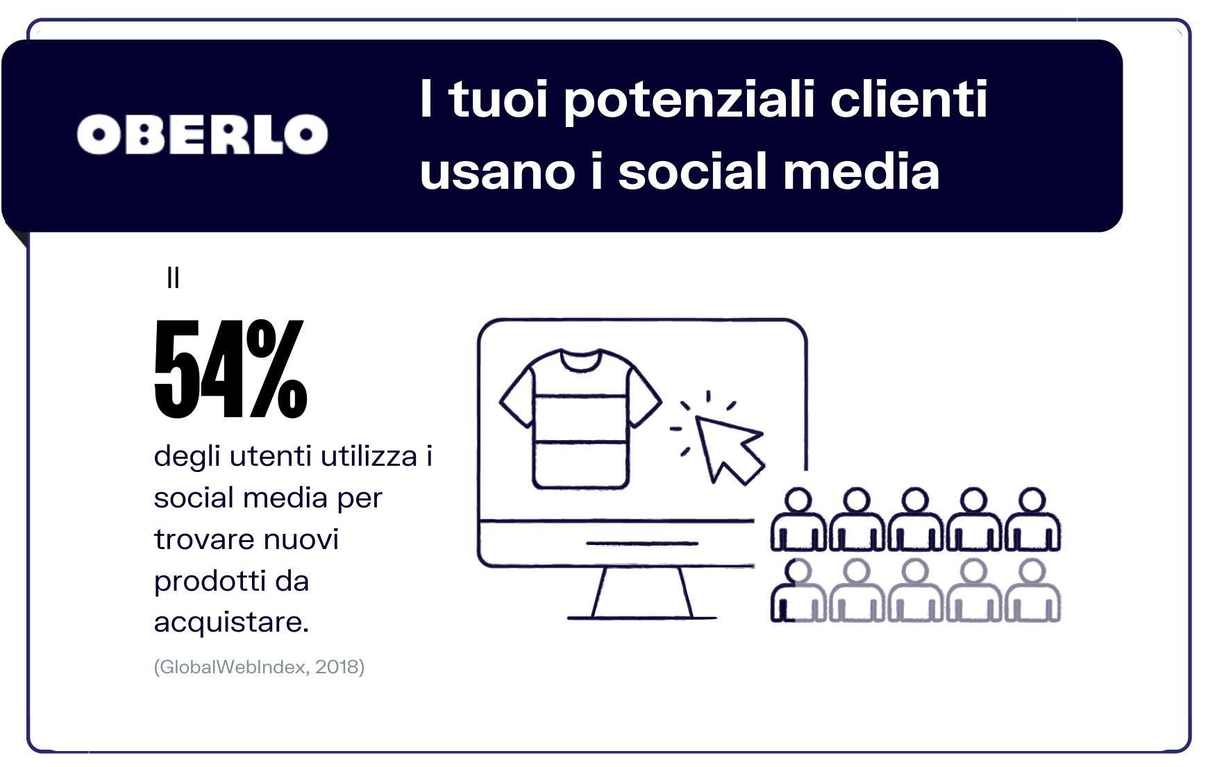 statistiche social media clienti