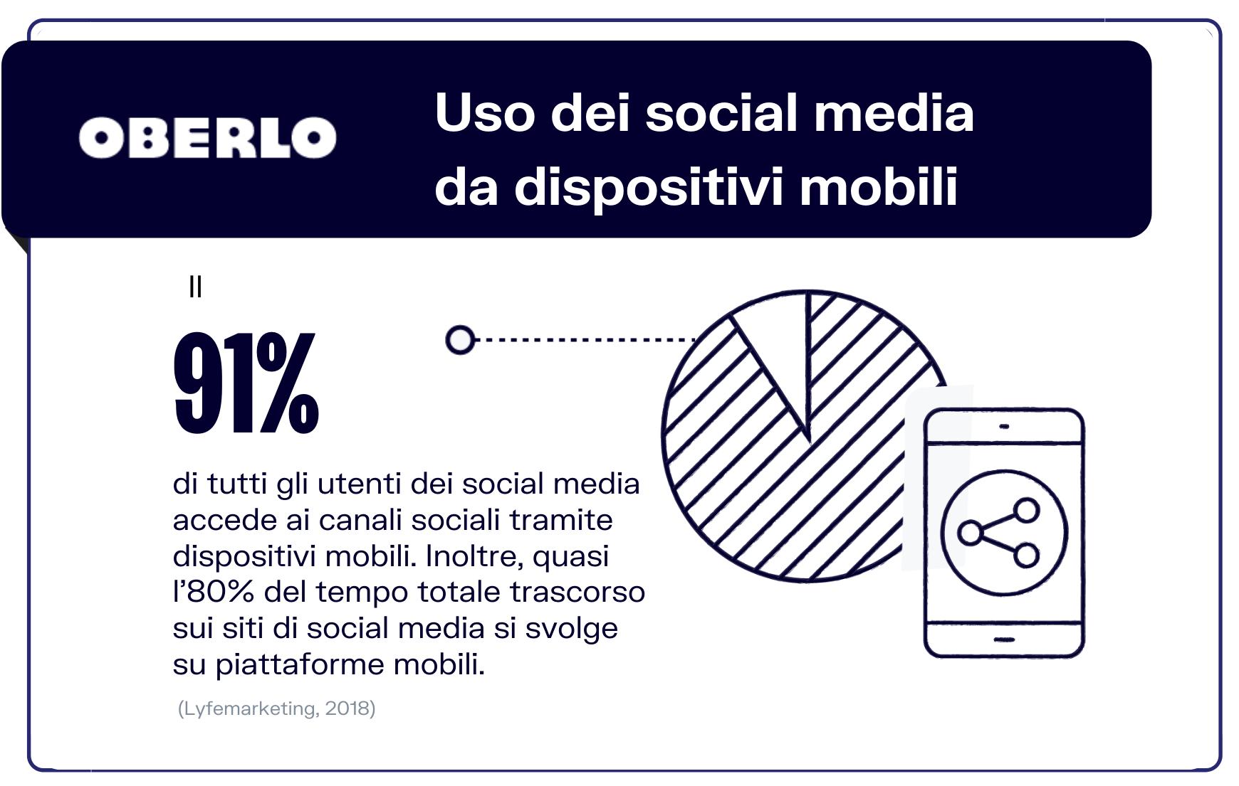 statistiche social media mobile