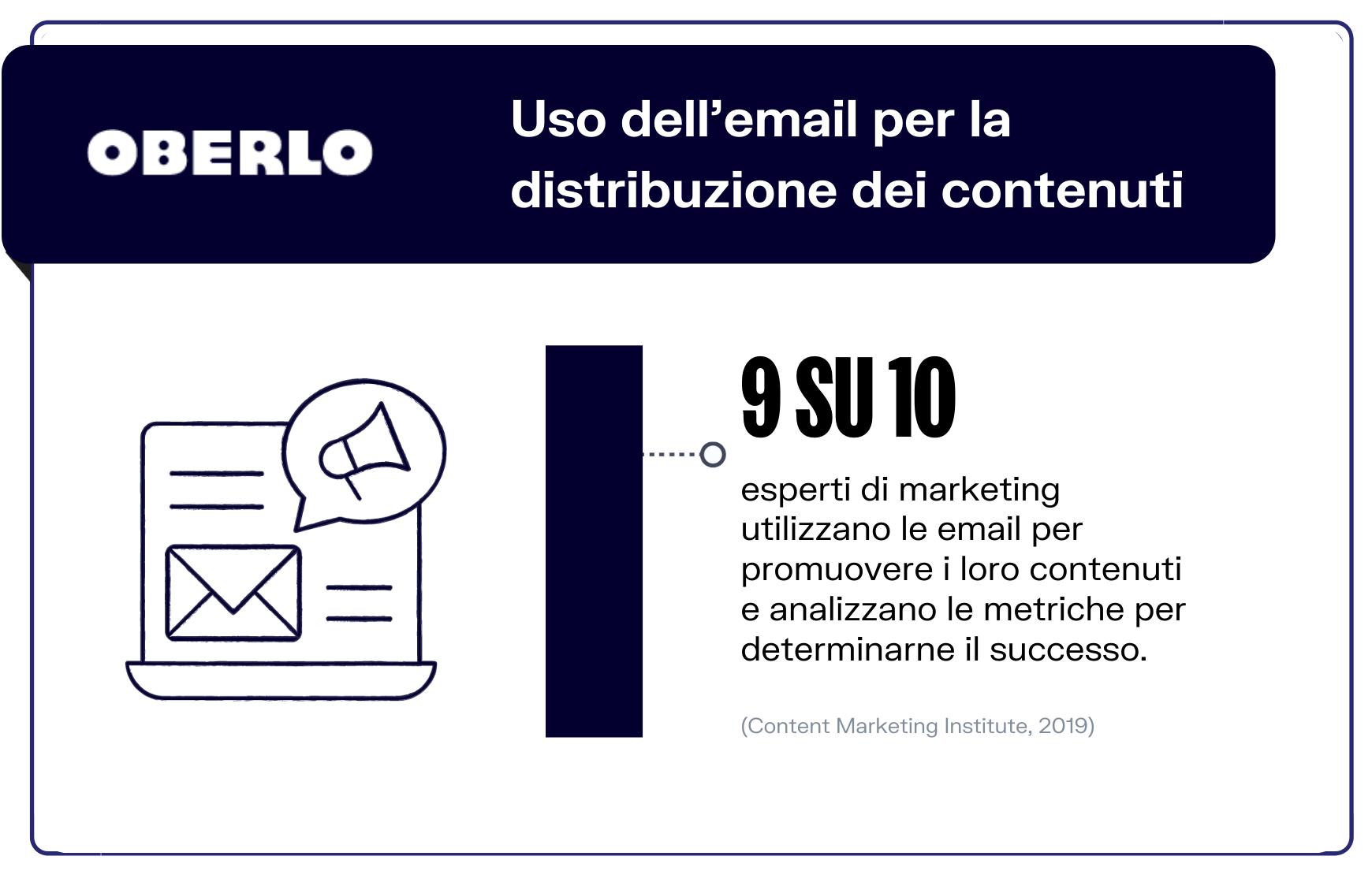 statistiche email marketing contenuti