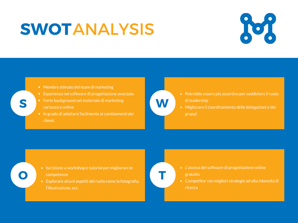 swot analysis canva