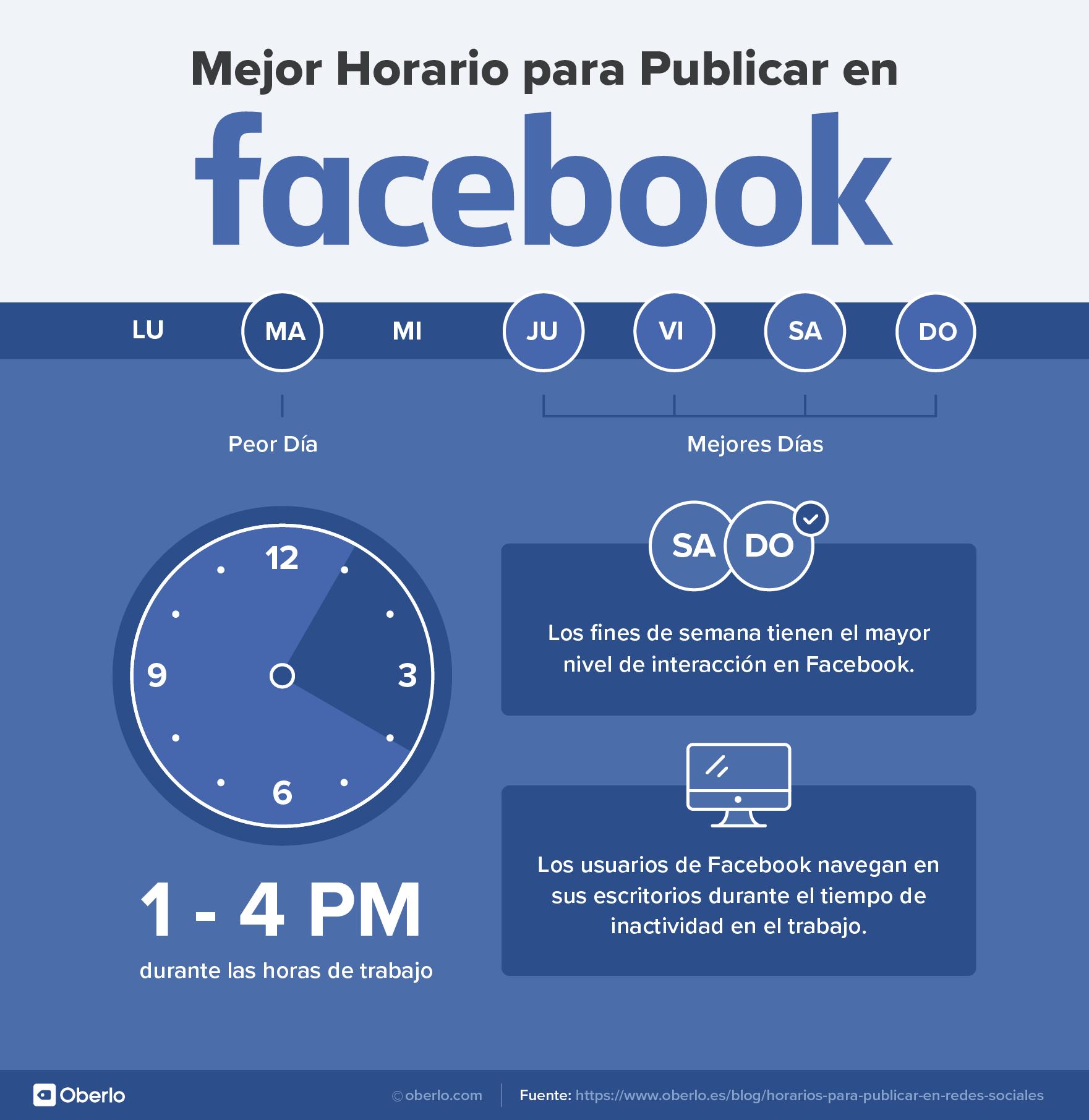 mejores horarios para publicar redes sociales españa
