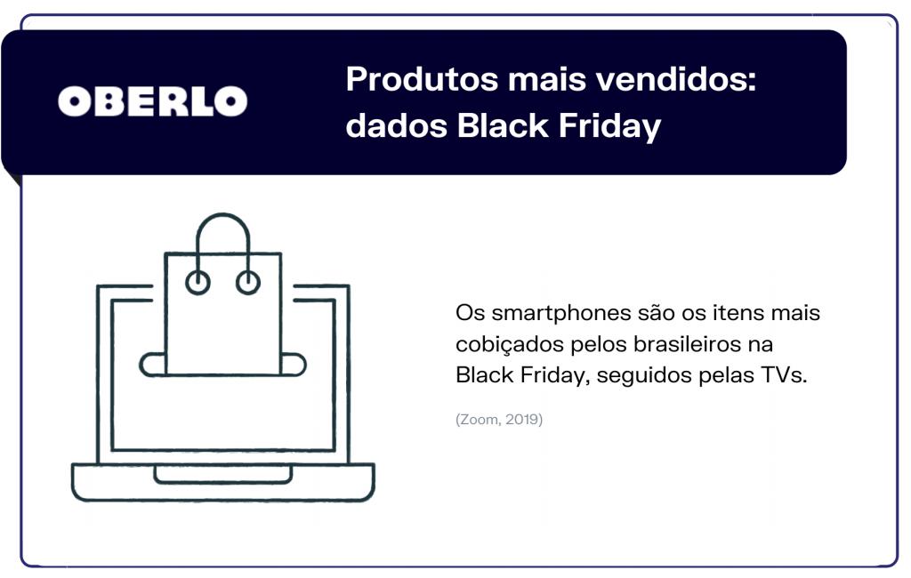 Produtos mais vendidos e oportunidade de vendas: dados Black Friday