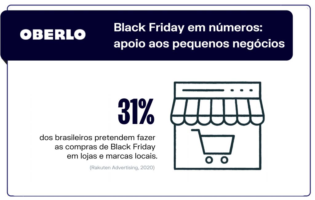 Black Friday: apoio aos pequenos negócios