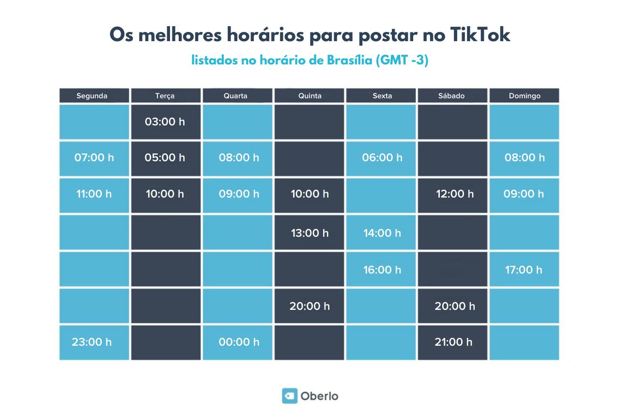 o que é tiktok e o melhor horário para postar no TikTok em 2020