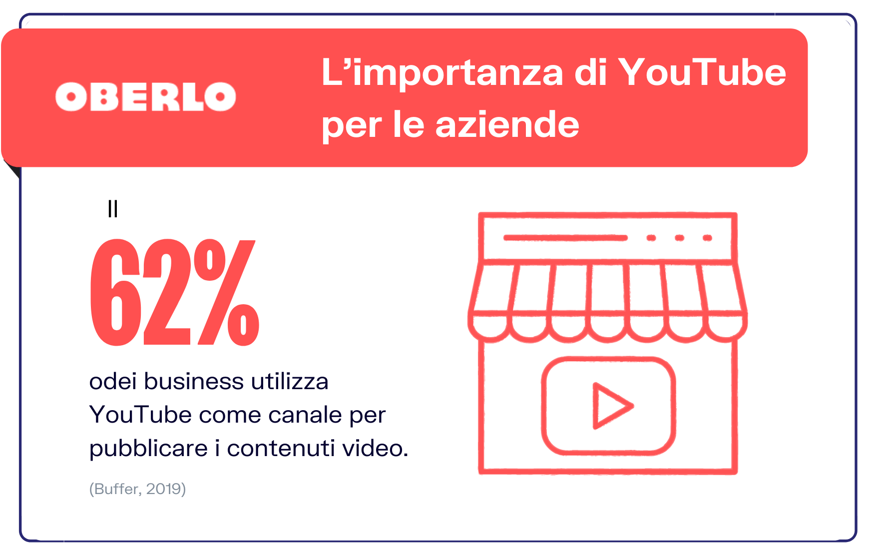 Statistiche YouTube business
