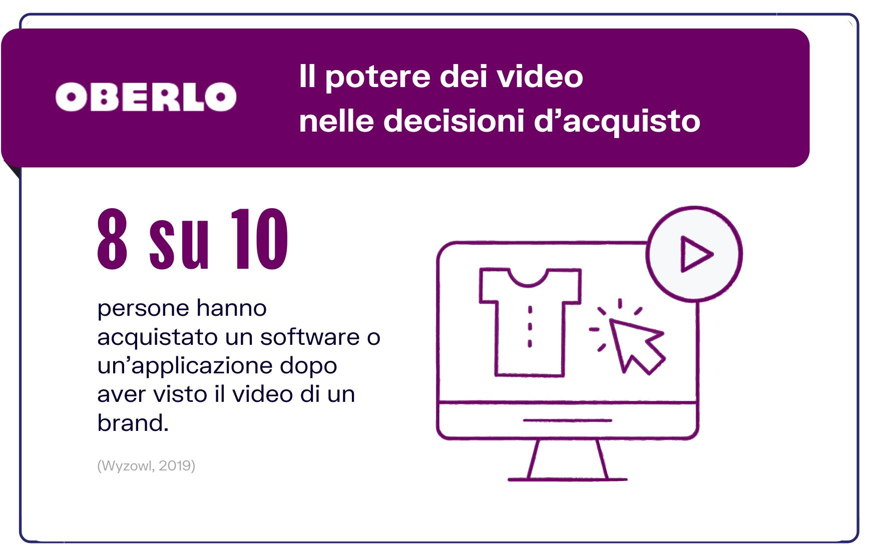 statistiche video marketing decisioni d'acquisto