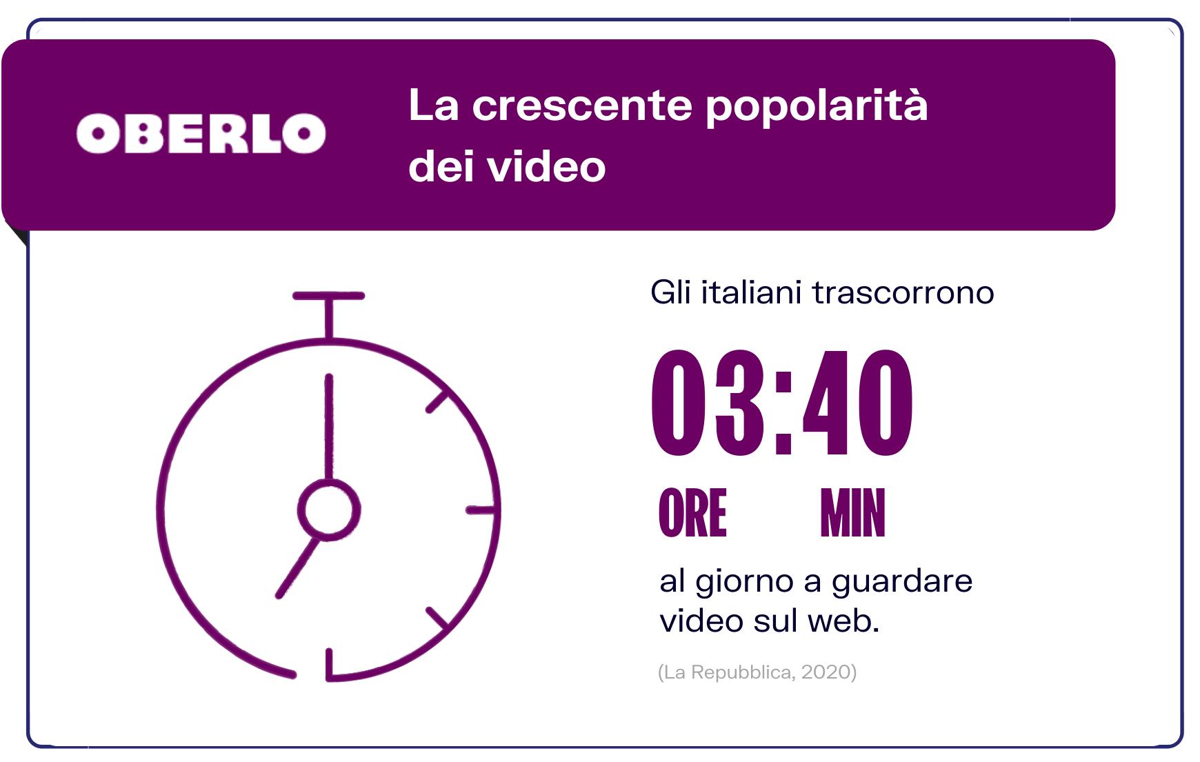 statistiche video marketing popolarità