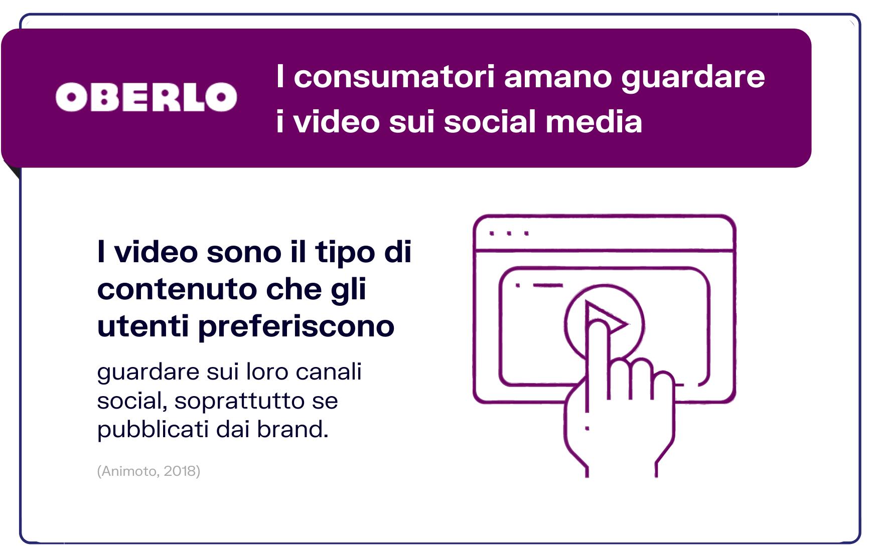 video sui social
