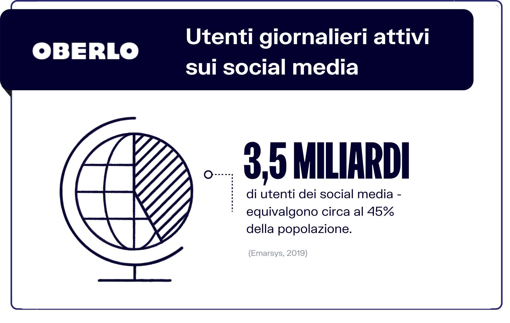 utenti sui social