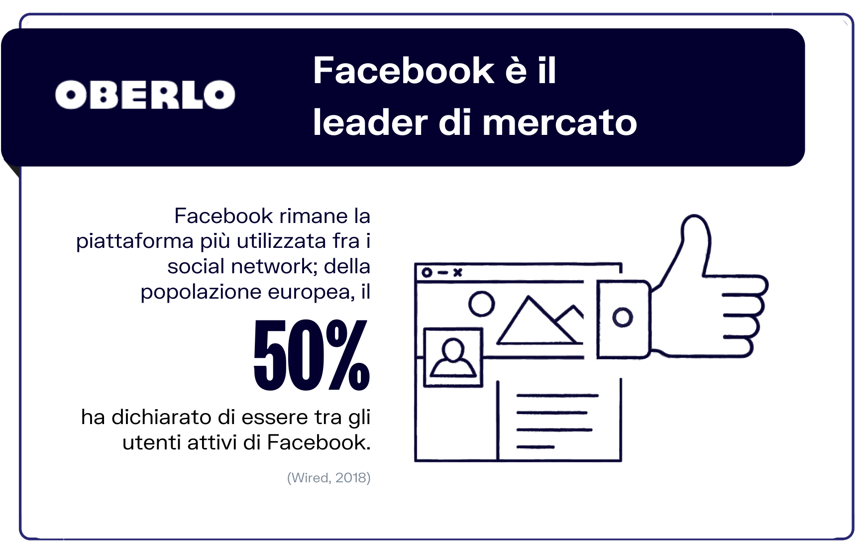 facebook leader di mercato