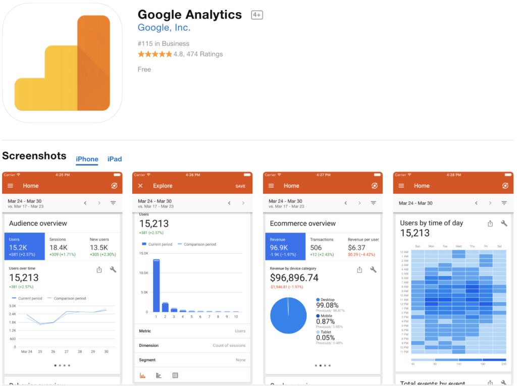 Marketing Apps Google Analytics