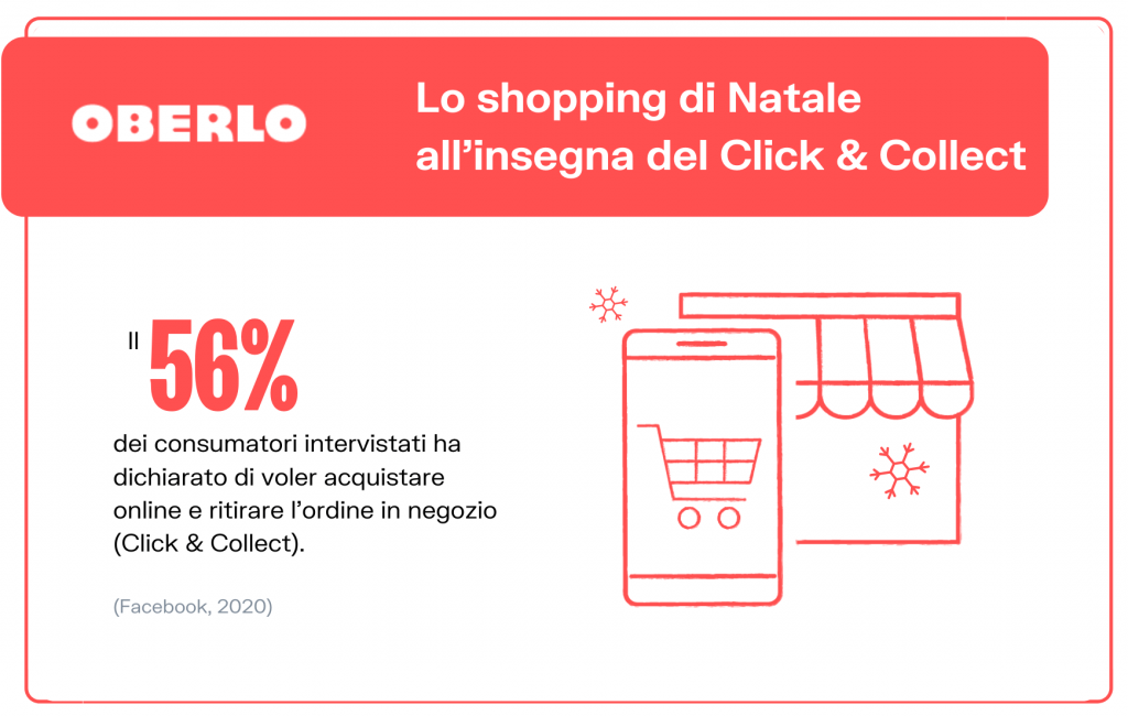 natale click & collect