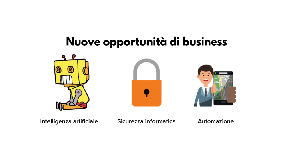 nuove opportunità di business