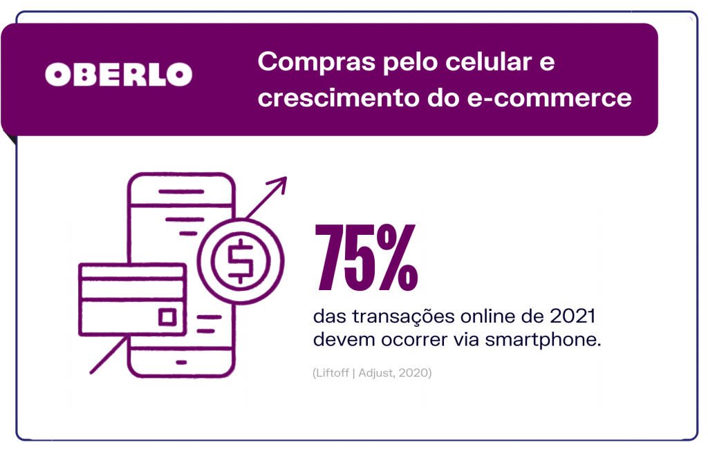 Compras pelo celular impulsionam crescimento do e-commerce