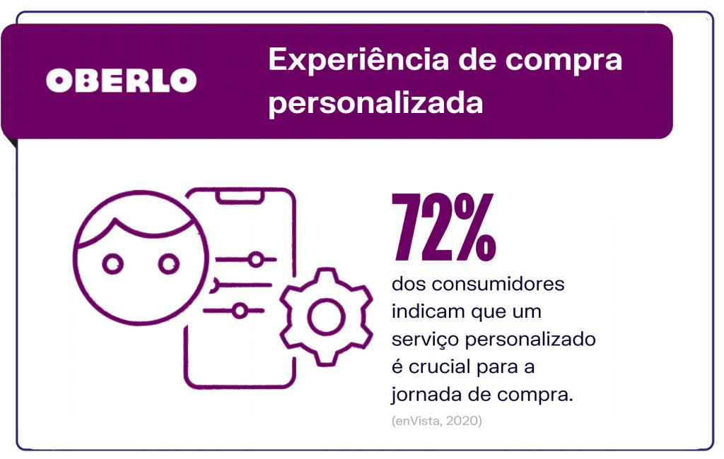 Crescimento do e-commerce: experiência de compra personalizada