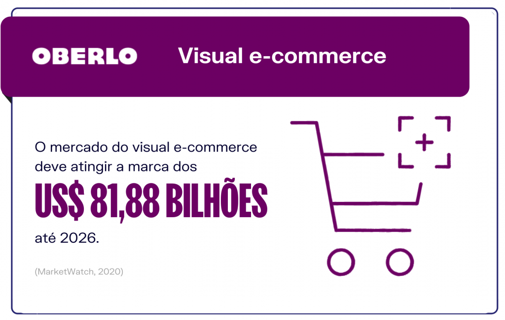 Visual e-commerce