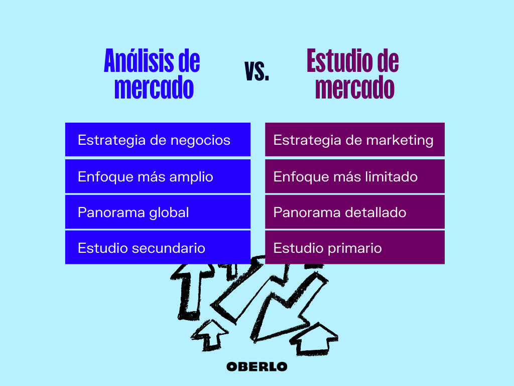 analisis de mercado vs estudio de mercado