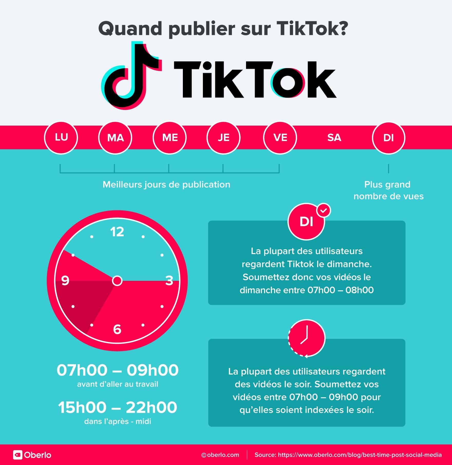 Quand publier sur Tiktok